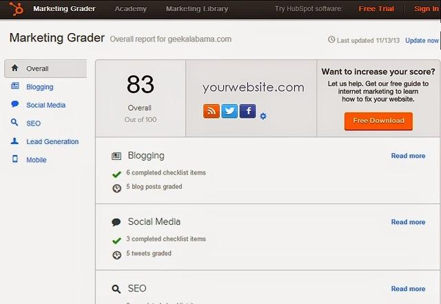 Website Marketing Grader