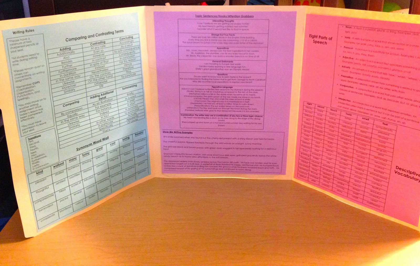 This Mini Office Is My Latest Creation For Assisting Students With Writing.  (You Can Use Mini Offices For Any Subject Matter). I Created This Folder So  My ...