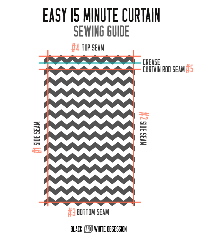 Quick and Easy 15 Minute Curtains: Sew Guide | www.blackandwhiteobsession.com