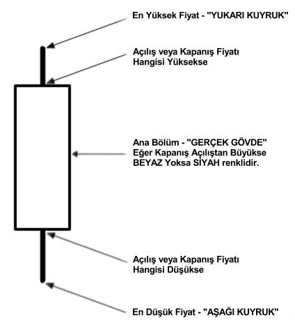 Gcm forex formasyon
