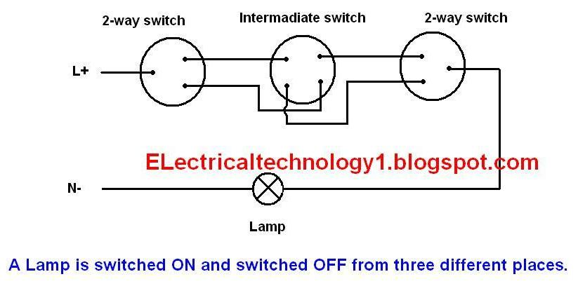 How+to+control+One+Lamp+from+three+different+places+++++++++++++++++++%28by+using+two+2 Way+switches+and+one+intermediate+switch%29 electrical technology what is intermediate switch, its godown wiring circuit diagram at readyjetset.co