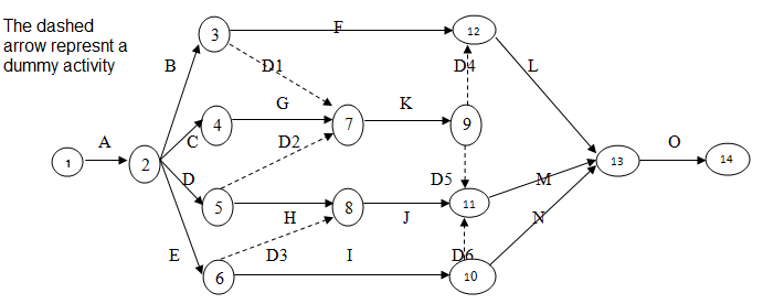 Aoa Diagram Creator Data Wiring Diagrams