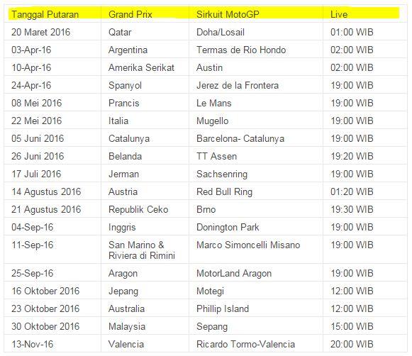 Jadwal MotoGP 2016 Siaran Langsung Trans7