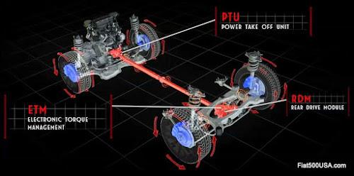 Fiat 500X Rear Differential Unit