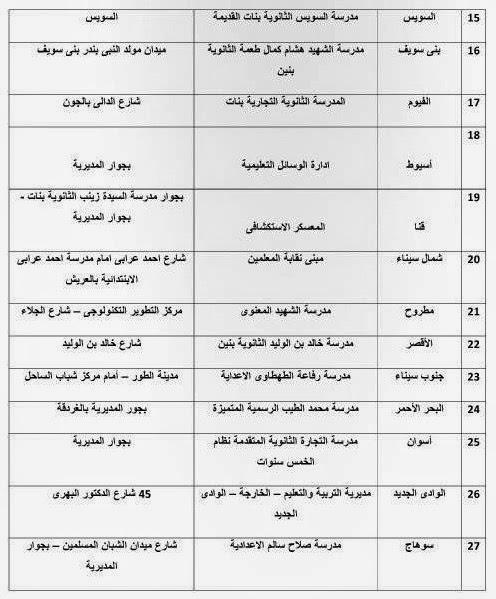 جدول مواعيد واستلام الاوراق لانهاء اجراء تعيين الفائزين وتحرير العقود بمسابقة 30 الف معلم