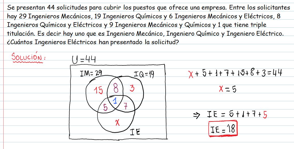 Problemas del diagrama de venn auto electrical wiring diagram videoblog matem tico soluci n online de problemas de conjuntos de rh video educativo blogspot com diagrama de venn para llenar diagrama de venn ejercicios ccuart Gallery