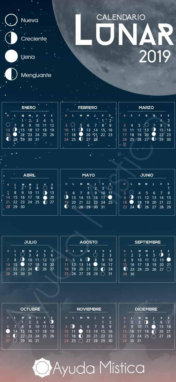 Lunas de 2019