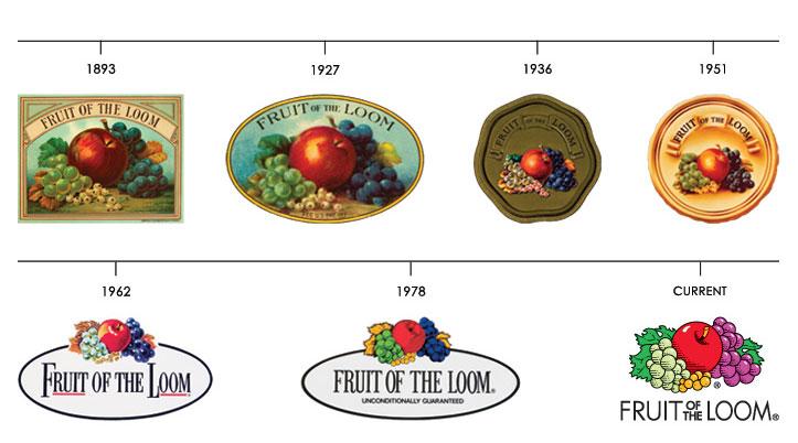 Fruit of the loom onesie