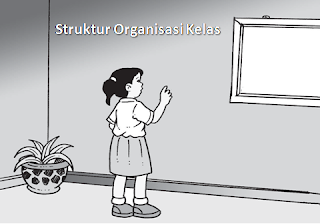 Soal Ulangan Harian PKn Kelas 5 Semester 2 Tentang Organisasi