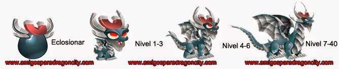 imagen del crecimiento del dragon imán