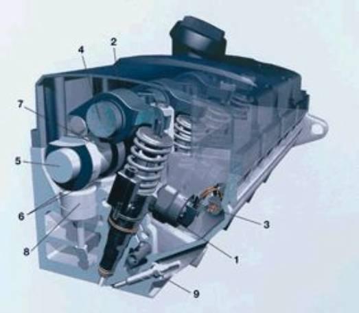 Le système d'injection, injecteur pompe