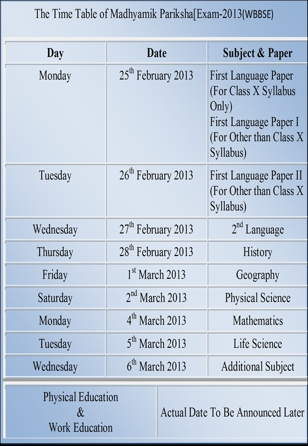Examination 2013(WBBSE)|West Bengal Board of secondary Education