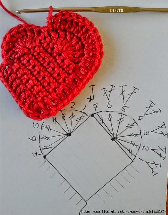 Paso a paso de corazones al crochet idea para regalar - Detalles de ganchillo para regalar ...