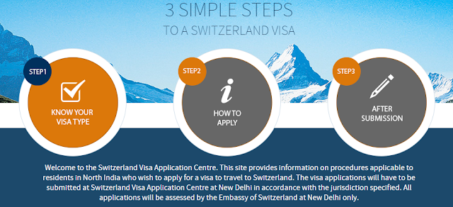 Switzerland Visa ke Liye Aavedan Kaise Karen