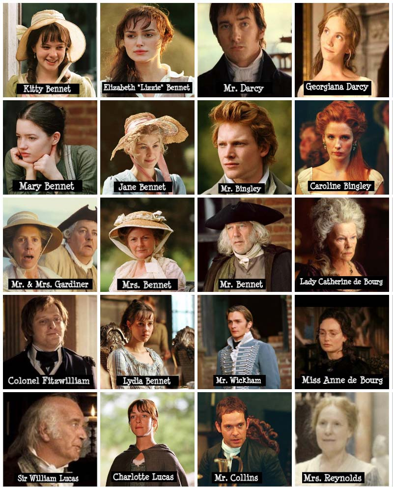 supporting characters of pride and prejudice By jane austen pride and prejudice first impressions originally, austen gave the novel the title first impressions, but after her other novel, sense and sensibility, her publisher requested.