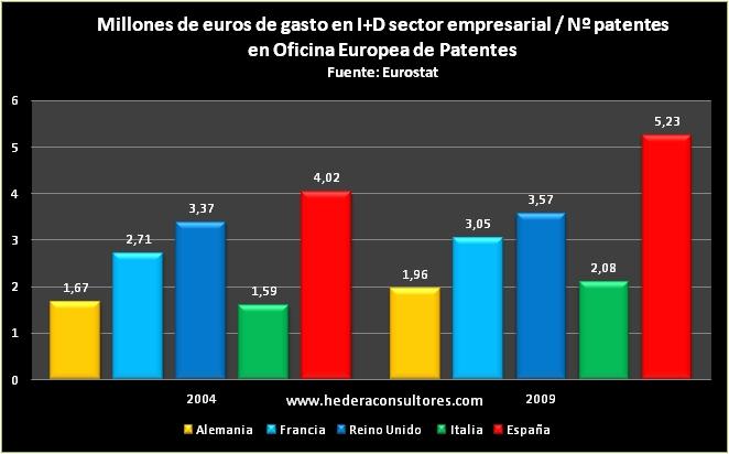 Calidad y gesti n empresarial iso 9001 e iso 14001 for Oficina de patentes y marcas europea