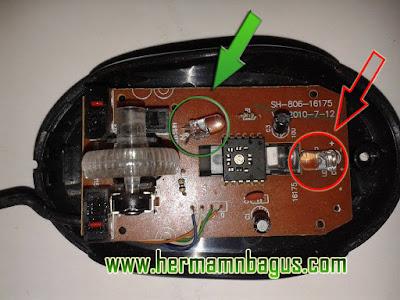 Cara Memperbaiki Mouse Laptop yang Bermasalah