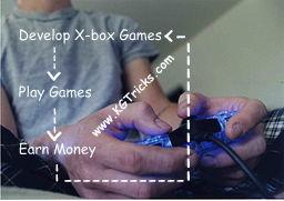 Become a X-box Game developer
