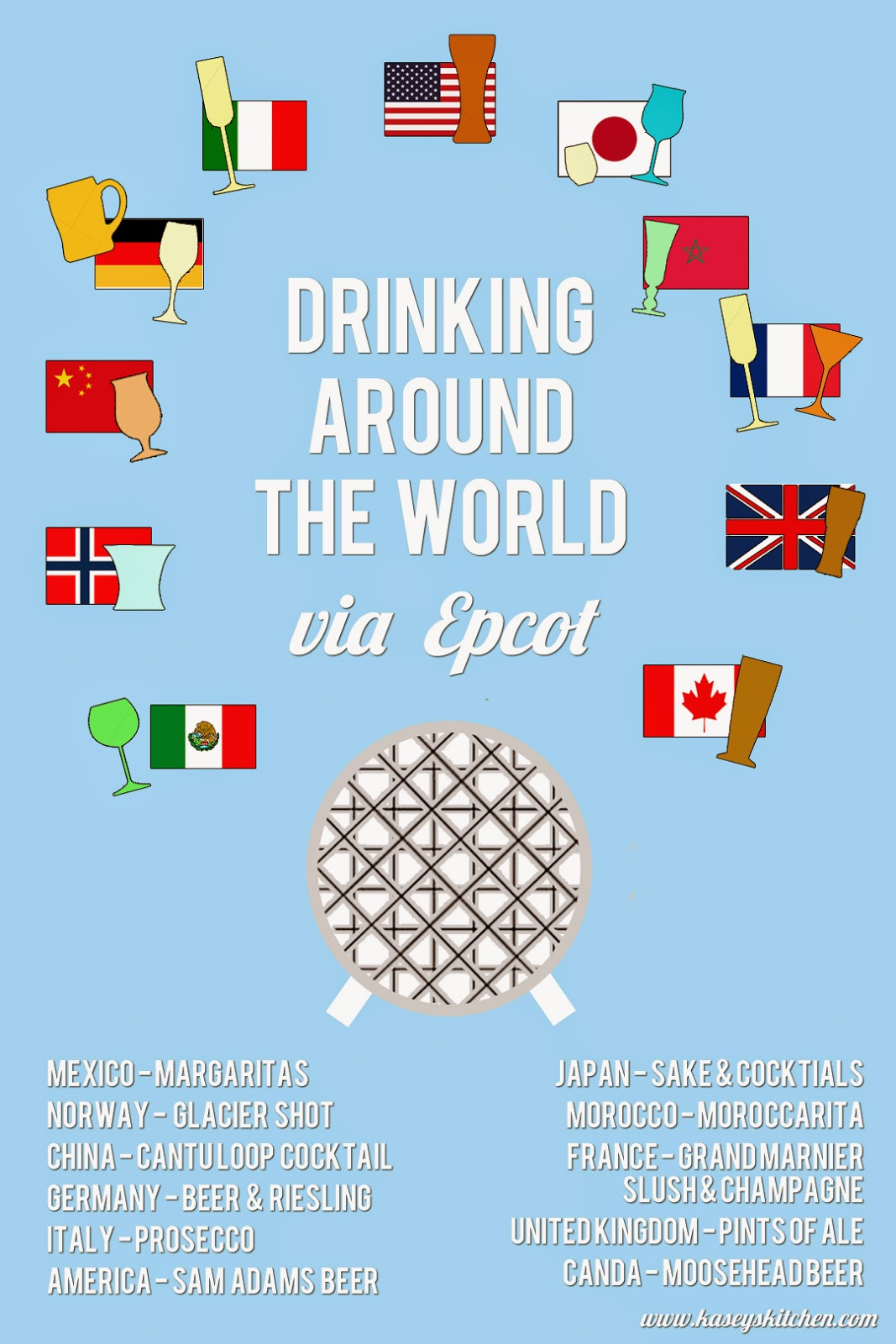Drinking Around Epcot Guide