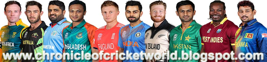 Daily Cricket News