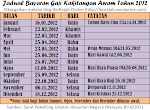 Jadual Gaji 2012