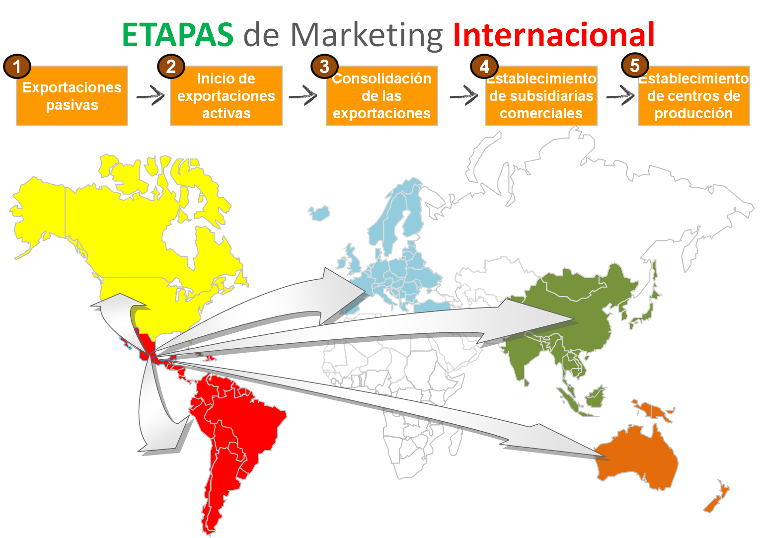 national vs international marketing Seven rules of international distribution david arnold for now, the effect that regionalization of marketing control has on national distributors is unclear.