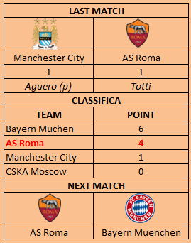 UEFA CHAMPIONS LEAGUE 2014/15