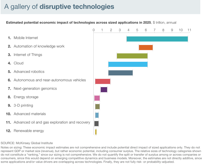 "summary of article disruptive technologies catching Summary of article ""disruptive technologies: catching the wave"" by joseph l  bower and clayton m christensen this article by joseph l."