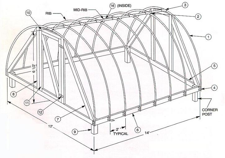 stunning small hoop house plans contemporary best image 3d home - Mini Hoop Pvc Greenhouse Plans