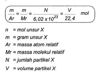 Rumus Kimia