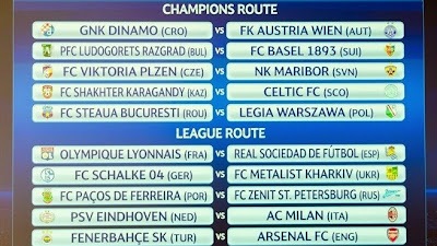 Jadwal PlayOff Liga Champions 2013-2014