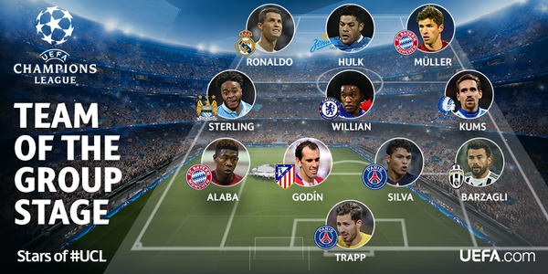 Seleção da fase de grupos da Champions League