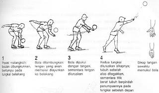 ... bola harus kita persiapkan untuk bisa bermain bola voli yang benar