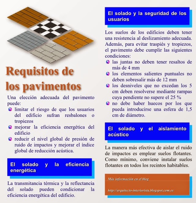 Requisitos del pavimento