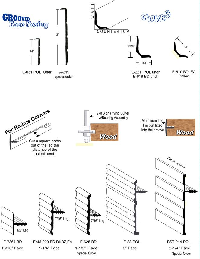 Draw Floor Plan together with China 4 Tier Metal Display Shelf Rack HK CS 1848 as well Re Purposed Barn Pulley Industrial Light together with Kitchen Cabi  Parts Terminology likewise Formica Countertop Laminate Products Laminate Sheets FORM6698104X8. on kitchen lighting parts