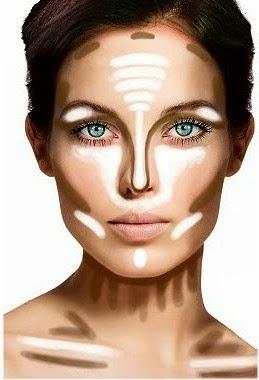chiaroscuri sul viso