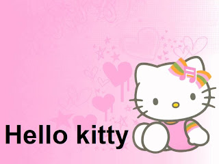 Historia de Hello Kitty
