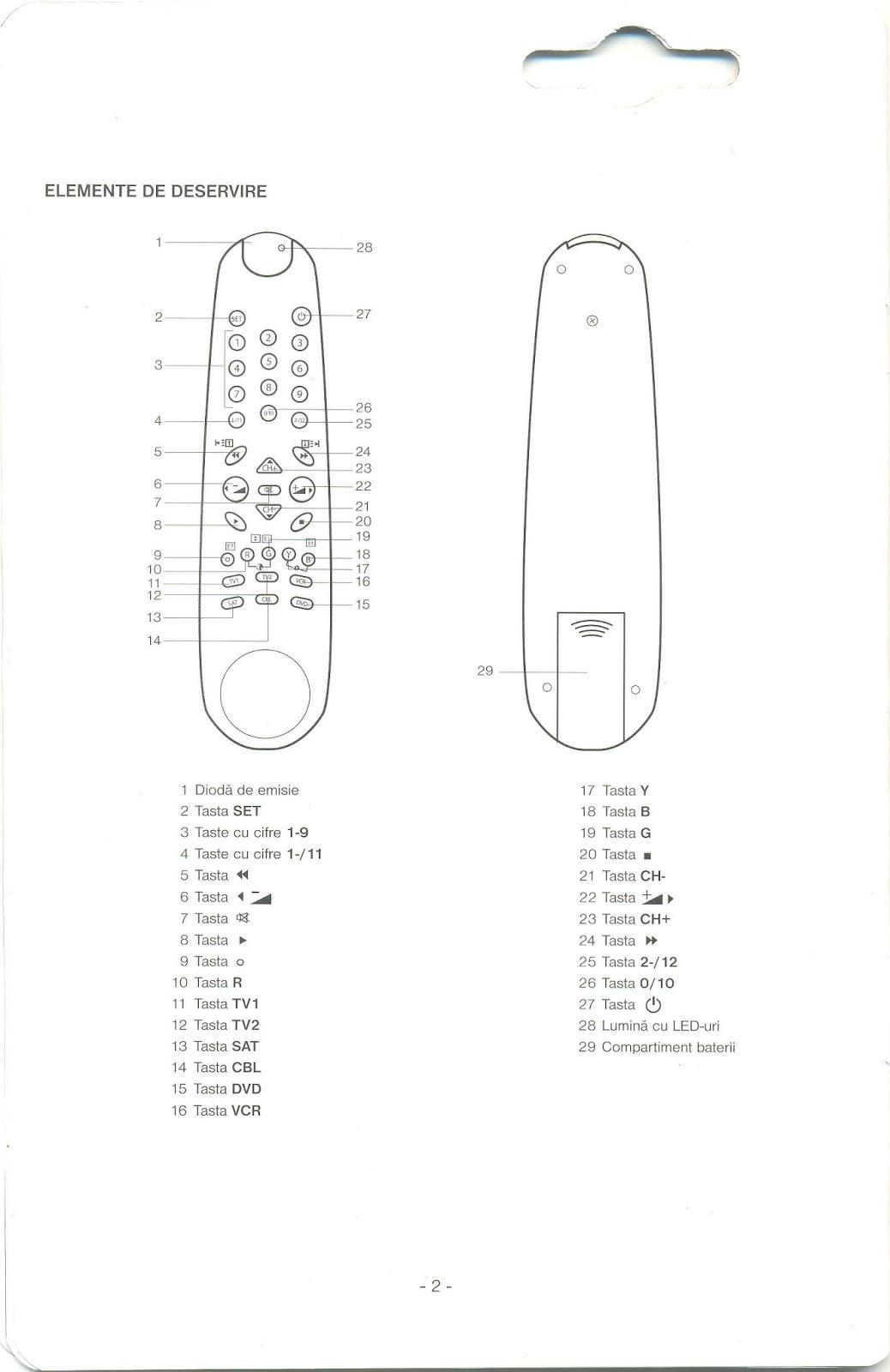 manual de utilizare telecomanda universala watson rc 9208
