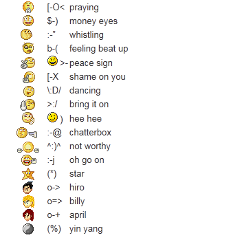 Hidden Emoticons (Emotions) or Smileys in Yahoo! Messenger
