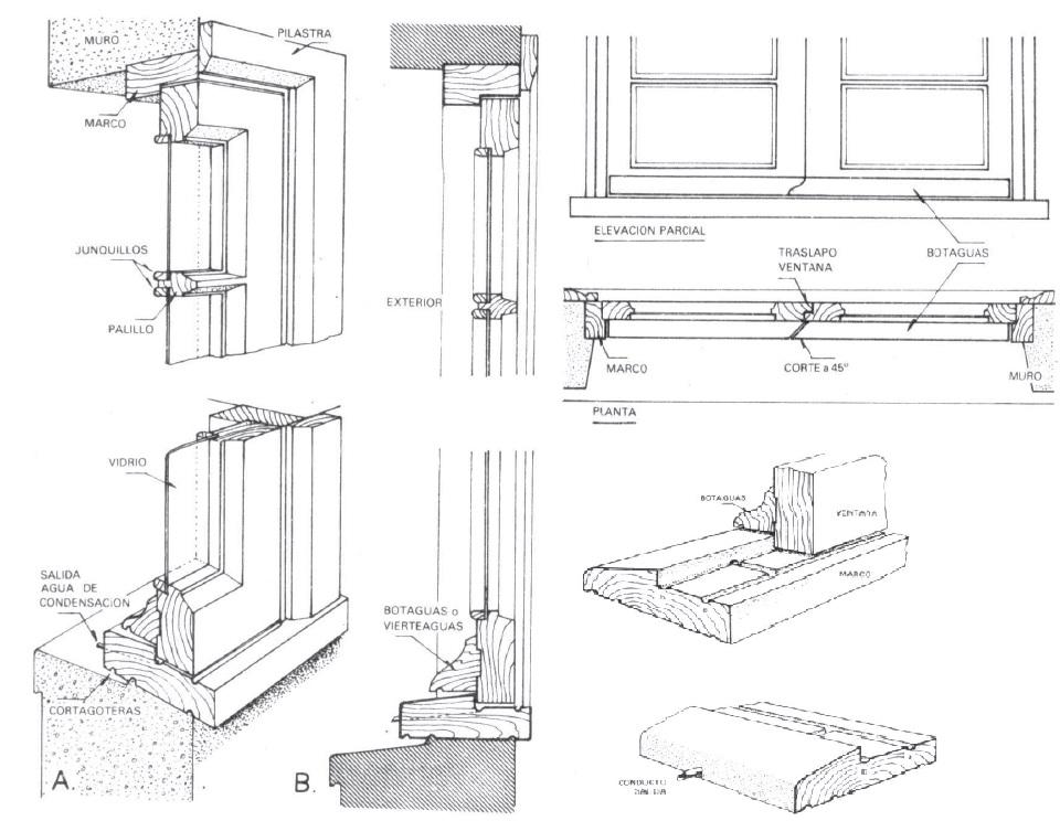 C tedra de materiales y t cnicas iii ventana de abrir de - Dinteles de madera ...