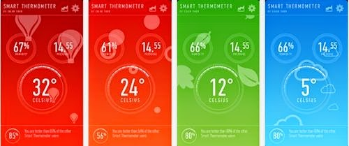 aplikasi android pengukur suhu tubuh