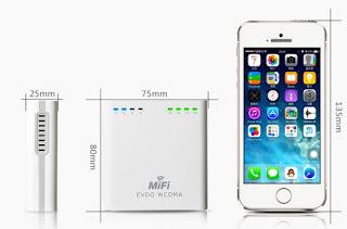 WIFI 3G MODEM