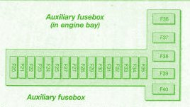 Fuse%2BBox%2BFord%2B1997%2BMondeo%2BMk5%2BAuxiliary%2BDiagram ford fuse box diagram fuse box ford 1997 mondeo mk5 auxiliary diagram ford mondeo 2001 fuse box layout diagram at creativeand.co