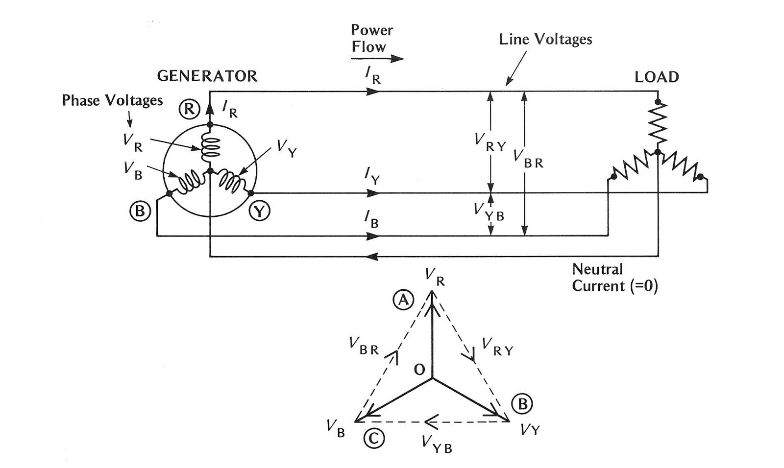 Single Phase System : Engineering photos videos and articels search