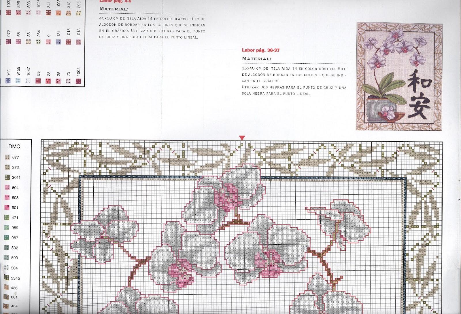 Hoje vasculhando o pc do meu marido, o qual tenho usado nos últimos dias, encontrei esse gráfico lindo desse quadro de orquídeas com ideogramas,