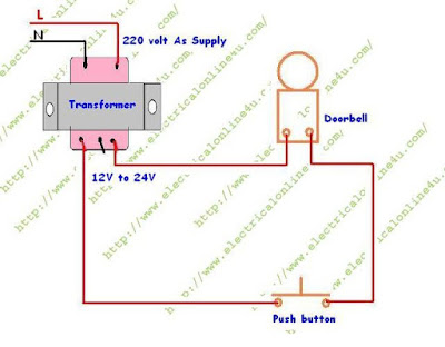Doorbell transformer wiring 24v product wiring diagrams do it by self with wiring diagram how to wire a doorbell rh wiridiagram blogspot com 30a doorbell transformer edwards 599 transformer wiring singling swarovskicordoba Images