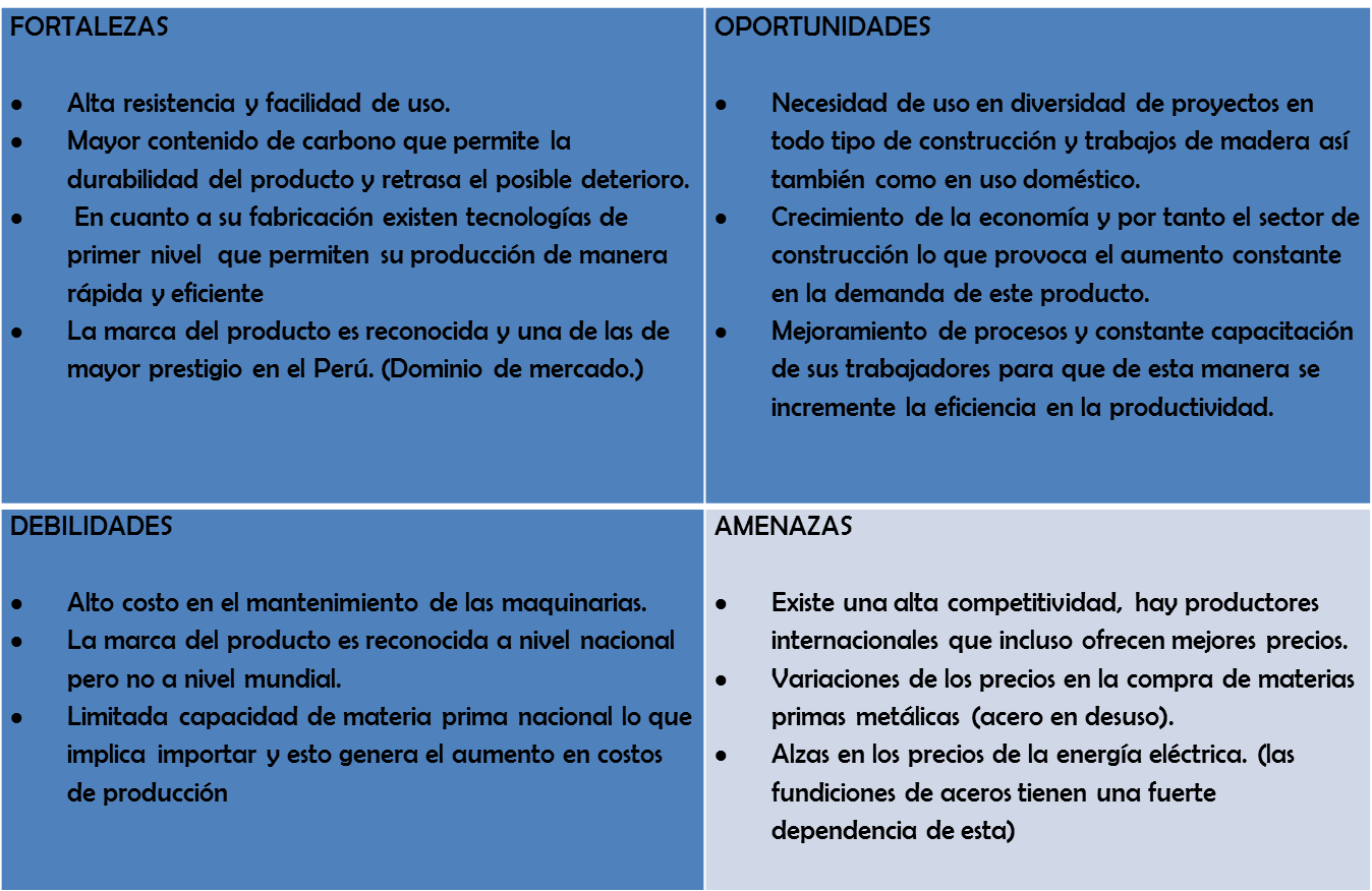 Corporaci N Aceros Arequipa S A 2014 # Analisis Dafo Muebles