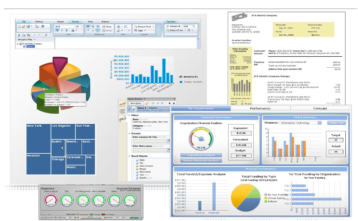 business intelligence with sap business objects sap business rh businessobjectsbi4 blogspot com Dynamic 365 User Dashboard xcelsius dashboard user guide