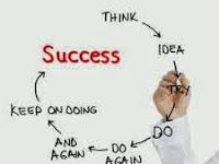 Ciri Ciri Orang Yang Akan Sukses Dikemudian Hari