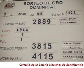 resultados-sorteo-domingo-19-de-julio-2015-tablero-loteria-nacional-de-panama